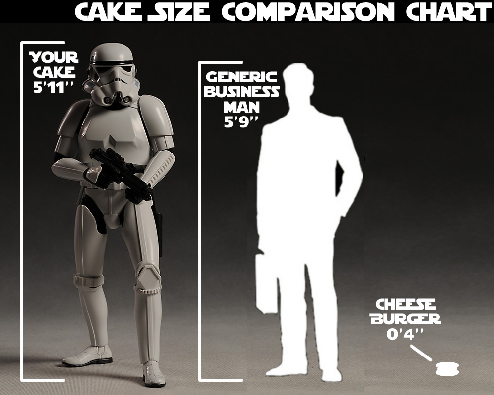 s_trooper_size_compare